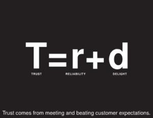 trust_equals_reliability_plus_delight