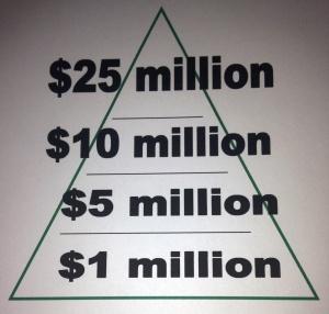 50mil Pyramid