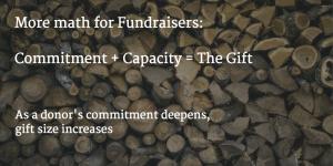 MathforFundraisers2